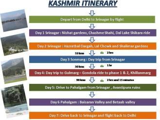 kashmit_itinerary